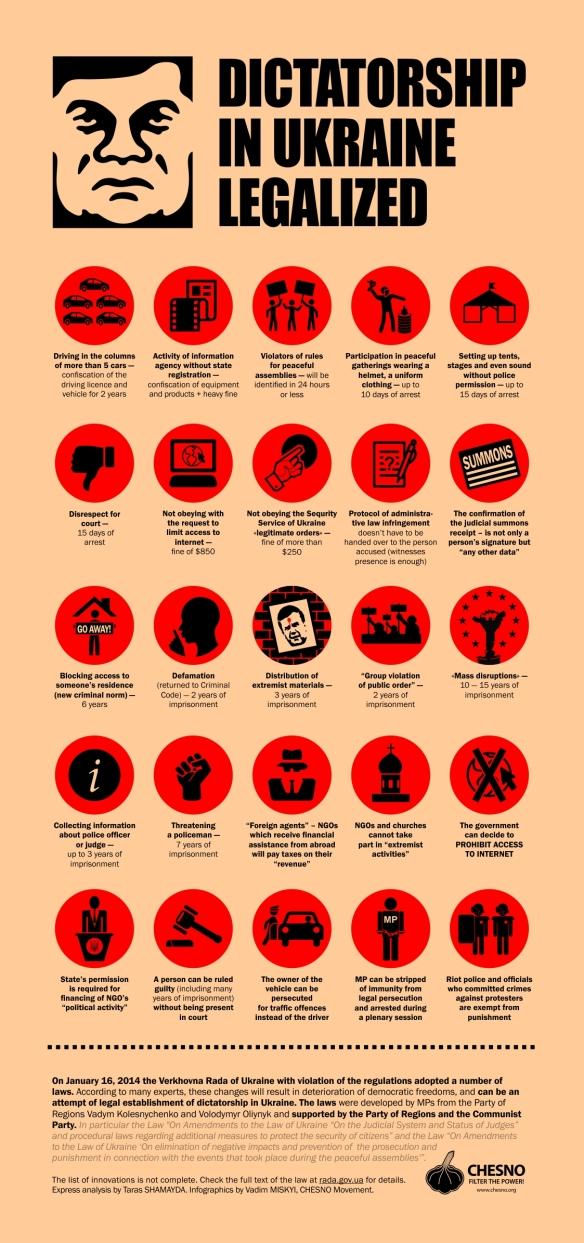 Kolesnychenko-Oliynyk laws: infographics