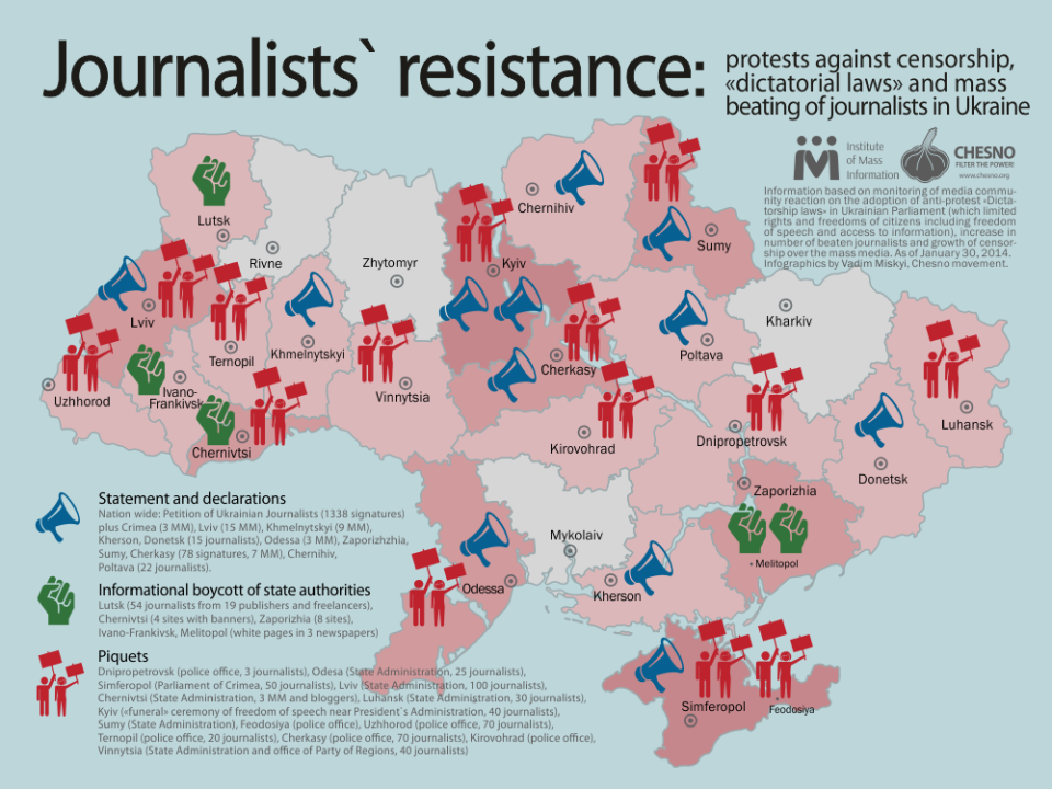 Journalists` resistance in Ukraine: protests against censorship, dictatorship and mass beating: infographics
