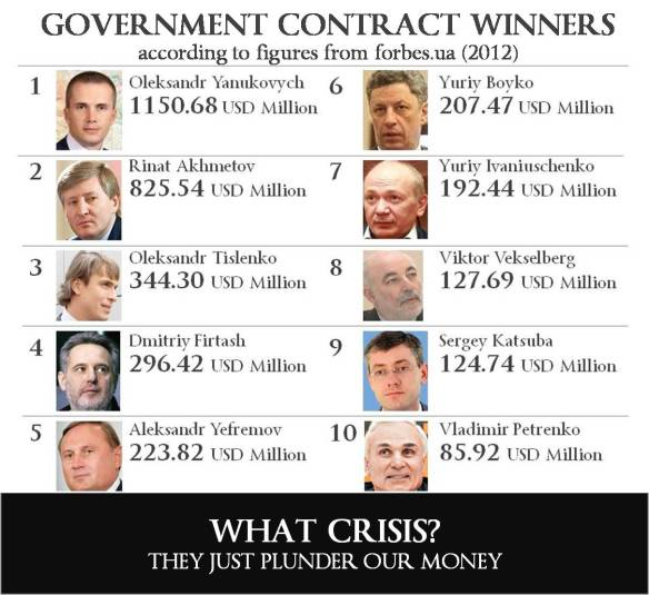 The richest people in Ukraine and where they get their money
