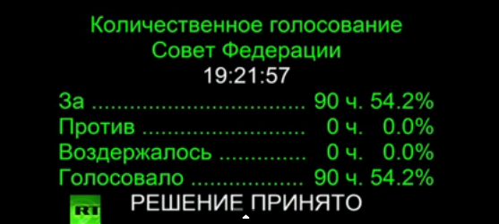 Voting of the Federation Council. In favour: 90 out of 90. Decision taken.