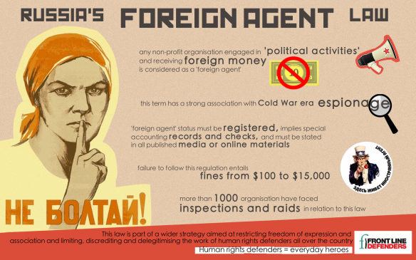 Russia: Foreign Agent Law, adopted in July 2012. www.frontlinedefenders.org